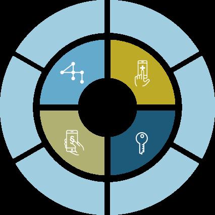 Test-användbarhet-interoperabilitet.informationssäkerhet-lagar&förordningar